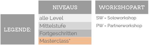 ¡Agua! Berlin Workshopplan | Legende & Niveaus